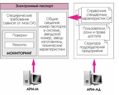 """"""",""""isup.ru"""