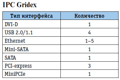 IPC-Gridex1.jpg