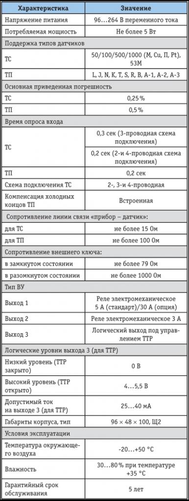 терморегулятор трм500 инструкция по применению - фото 3