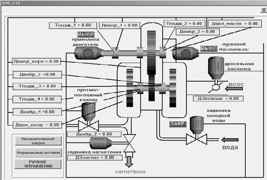 На экране (рис. 1) отображается полная мнемосхема технологического процесса производства цемента сухим способом. для.